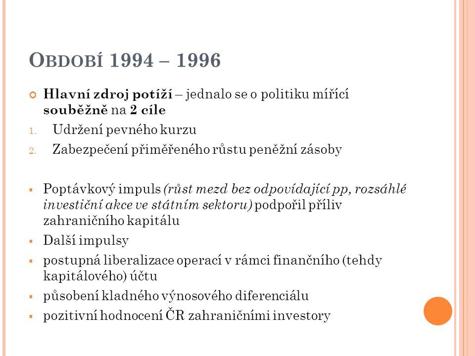 O BDOBÍ 1994 – 1996 Hlavní zdroj potíží – jednalo se o politiku mířící souběžně na 2 cíle 1. Udržení pevného kurzu 2. Zabezpečení přiměřeného růstu pe