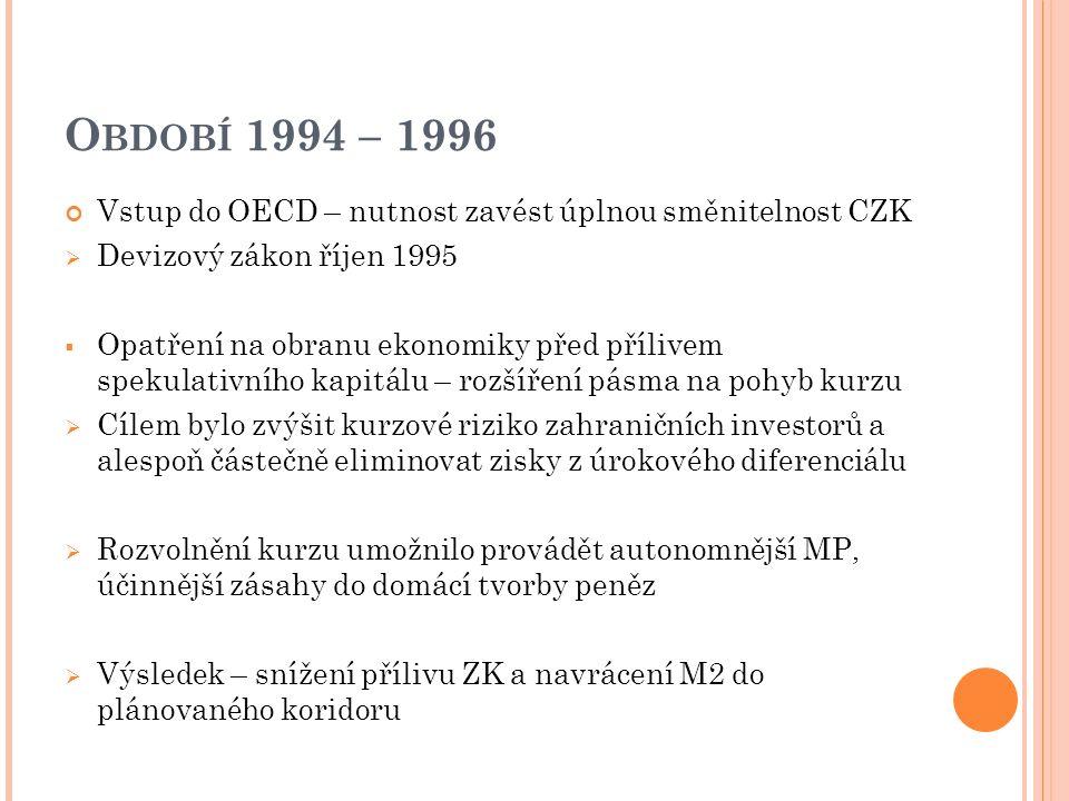 O BDOBÍ 1994 – 1996 Vstup do OECD – nutnost zavést úplnou směnitelnost CZK  Devizový zákon říjen 1995  Opatření na obranu ekonomiky před přílivem sp