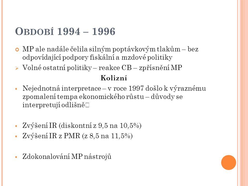 O BDOBÍ 1994 – 1996 MP ale nadále čelila silným poptávkovým tlakům – bez odpovídající podpory fiskální a mzdové politiky  Volné ostatní politiky – reakce CB – zpřísnění MP Kolizní  Nejednotná interpretace – v roce 1997 došlo k výraznému zpomalení tempa ekonomického růstu – důvody se interpretují odlišně   Zvýšení IR (diskontní z 9,5 na 10,5%)  Zvýšení IR z PMR (z 8,5 na 11,5%)  Zdokonalování MP nástrojů