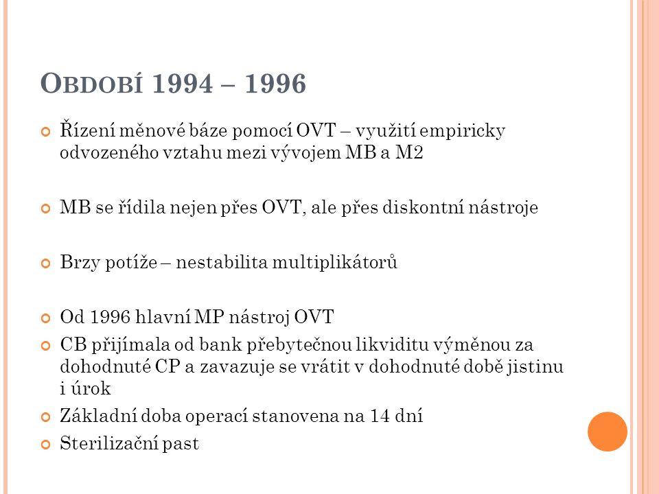 O BDOBÍ 1994 – 1996 Řízení měnové báze pomocí OVT – využití empiricky odvozeného vztahu mezi vývojem MB a M2 MB se řídila nejen přes OVT, ale přes diskontní nástroje Brzy potíže – nestabilita multiplikátorů Od 1996 hlavní MP nástroj OVT CB přijímala od bank přebytečnou likviditu výměnou za dohodnuté CP a zavazuje se vrátit v dohodnuté době jistinu i úrok Základní doba operací stanovena na 14 dní Sterilizační past
