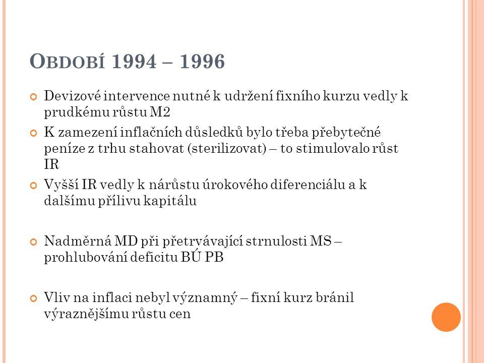 O BDOBÍ 1994 – 1996 Devizové intervence nutné k udržení fixního kurzu vedly k prudkému růstu M2 K zamezení inflačních důsledků bylo třeba přebytečné p