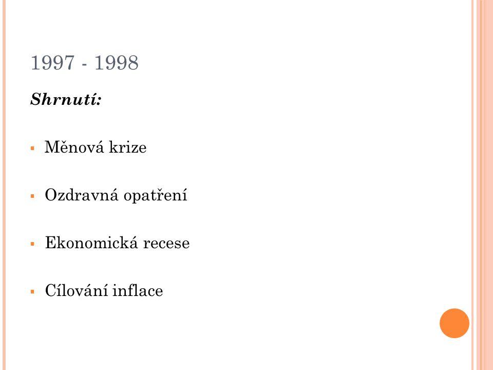 1997 - 1998 Shrnutí:  Měnová krize  Ozdravná opatření  Ekonomická recese  Cílování inflace