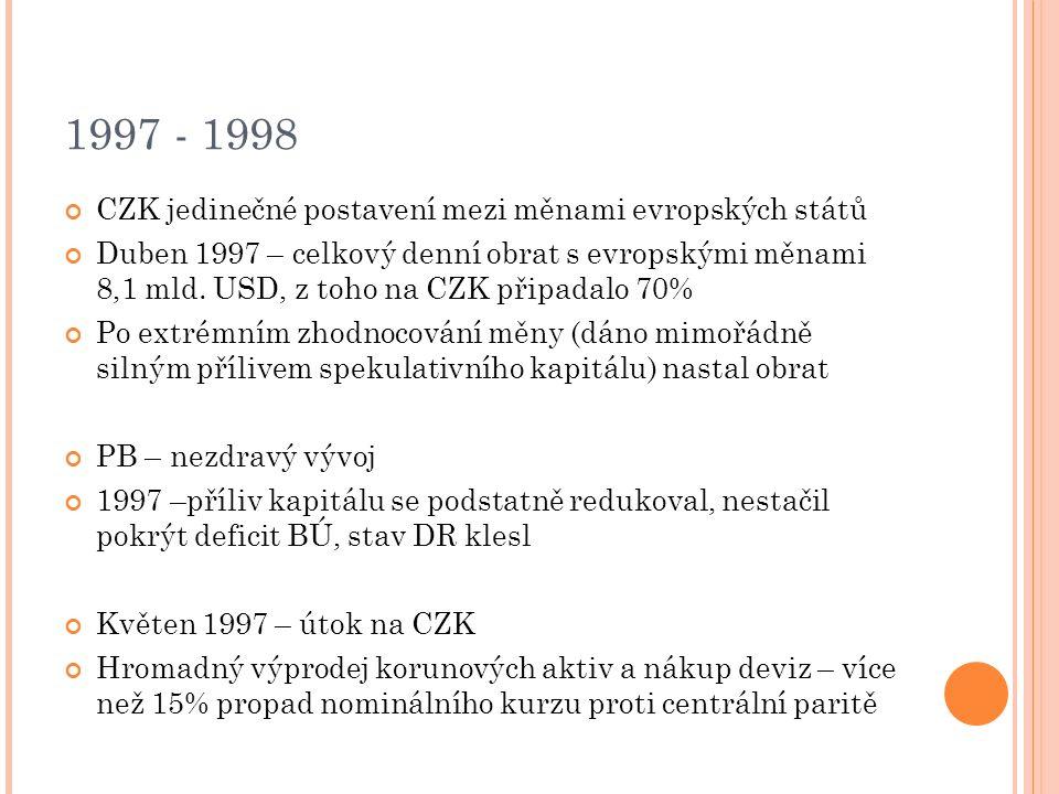 1997 - 1998 CZK jedinečné postavení mezi měnami evropských států Duben 1997 – celkový denní obrat s evropskými měnami 8,1 mld. USD, z toho na CZK přip