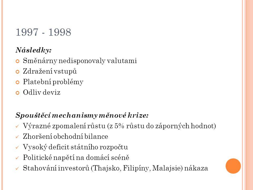 1997 - 1998 Následky: Směnárny nedisponovaly valutami Zdražení vstupů Platební problémy Odliv deviz Spouštěcí mechanismy měnové krize: Výrazné zpomalení růstu (z 5% růstu do záporných hodnot) Zhoršení obchodní bilance Vysoký deficit státního rozpočtu Politické napětí na domácí scéně Stahování investorů (Thajsko, Filipíny, Malajsie) nákaza