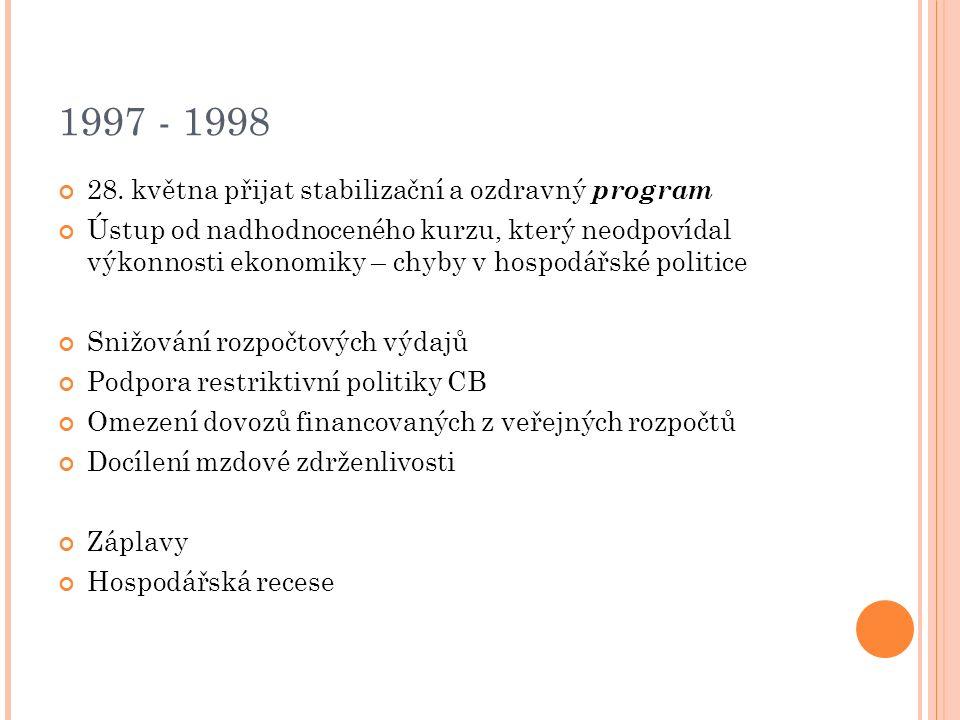1997 - 1998 28.