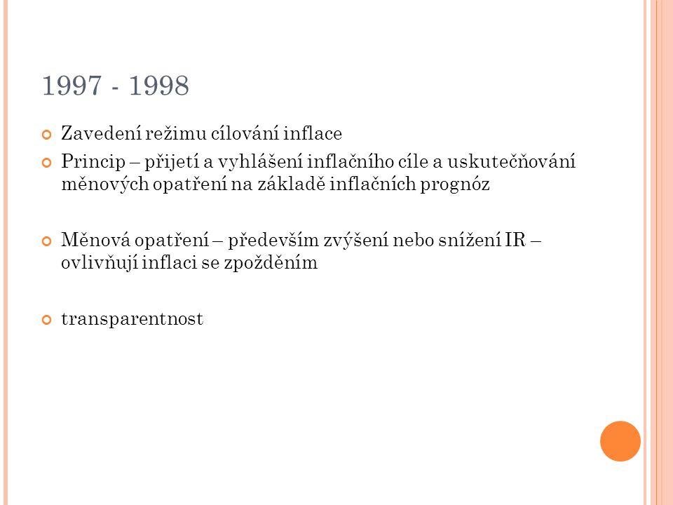 1997 - 1998 Zavedení režimu cílování inflace Princip – přijetí a vyhlášení inflačního cíle a uskutečňování měnových opatření na základě inflačních prognóz Měnová opatření – především zvýšení nebo snížení IR – ovlivňují inflaci se zpožděním transparentnost