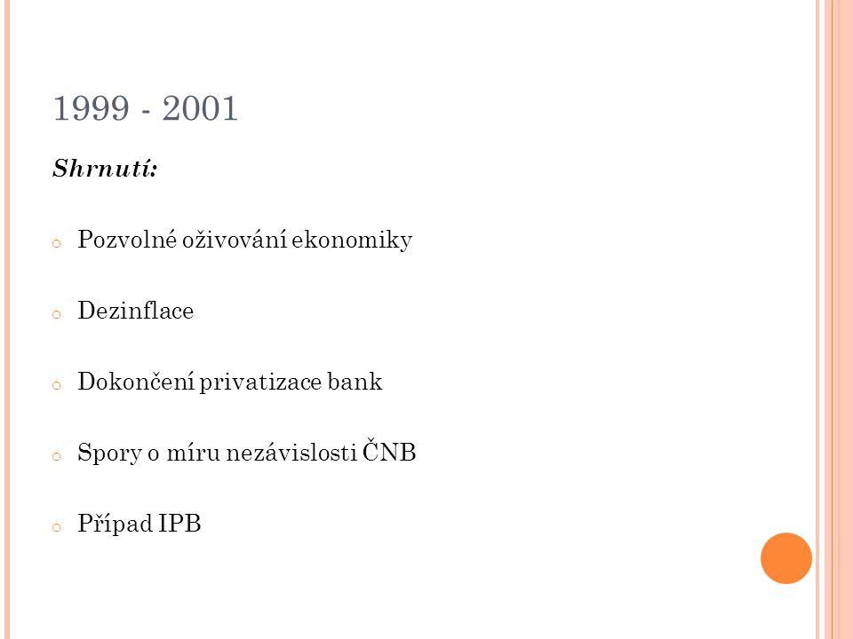 1999 - 2001 Shrnutí: o Pozvolné oživování ekonomiky o Dezinflace o Dokončení privatizace bank o Spory o míru nezávislosti ČNB o Případ IPB