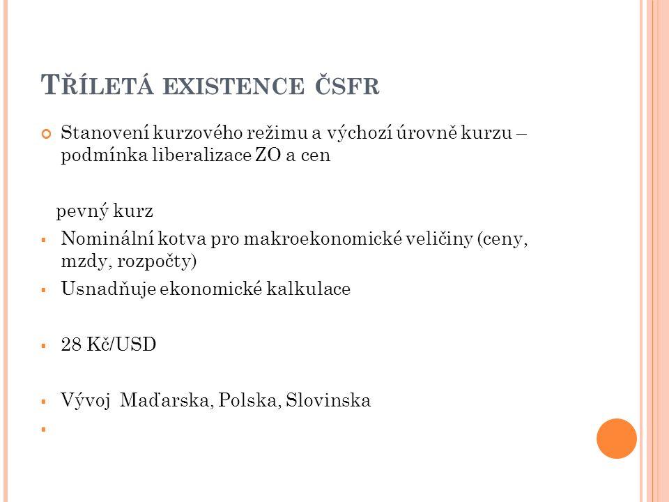 T ŘÍLETÁ EXISTENCE ČSFR Stanovení kurzového režimu a výchozí úrovně kurzu – podmínka liberalizace ZO a cen pevný kurz  Nominální kotva pro makroekonomické veličiny (ceny, mzdy, rozpočty)  Usnadňuje ekonomické kalkulace  28 Kč/USD  Vývoj Maďarska, Polska, Slovinska 