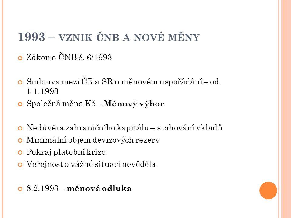 1993 – VZNIK ČNB A NOVÉ MĚNY Zákon o ČNB č. 6/1993 Smlouva mezi ČR a SR o měnovém uspořádání – od 1.1.1993 Společná měna Kč – Měnový výbor Nedůvěra za