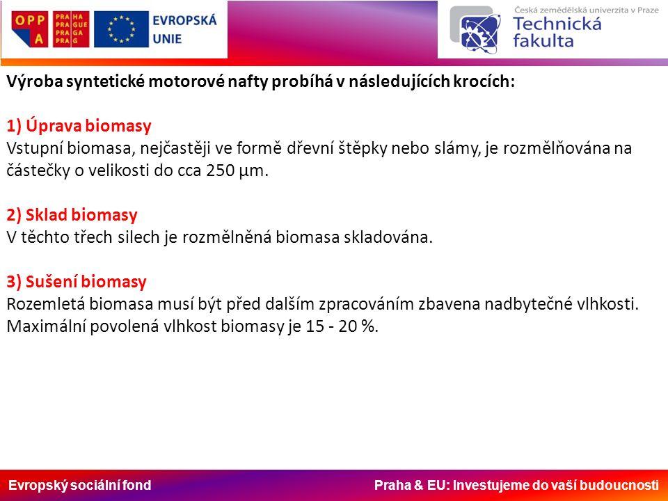 Evropský sociální fond Praha & EU: Investujeme do vaší budoucnosti Výroba syntetické motorové nafty probíhá v následujících krocích: 1) Úprava biomasy Vstupní biomasa, nejčastěji ve formě dřevní štěpky nebo slámy, je rozmělňována na částečky o velikosti do cca 250 μm.