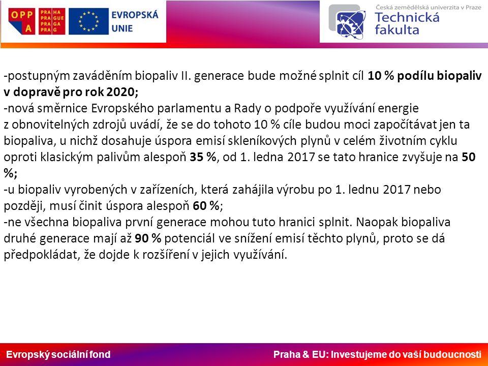 Evropský sociální fond Praha & EU: Investujeme do vaší budoucnosti -postupným zaváděním biopaliv II.