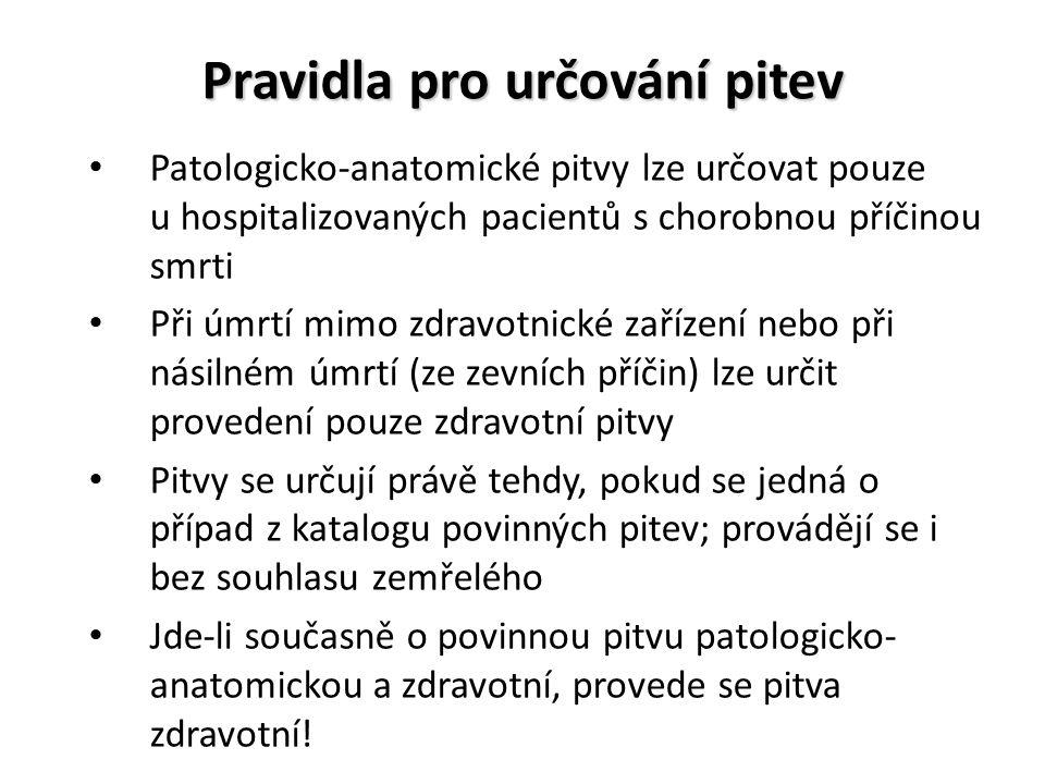 Pravidla pro určování pitev Patologicko-anatomické pitvy lze určovat pouze u hospitalizovaných pacientů s chorobnou příčinou smrti Při úmrtí mimo zdra