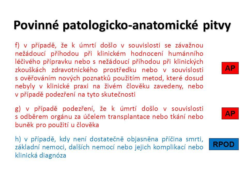 Povinné patologicko-anatomické pitvy f) v případě, že k úmrtí došlo v souvislosti se závažnou nežádoucí příhodou při klinickém hodnocení humánního léč