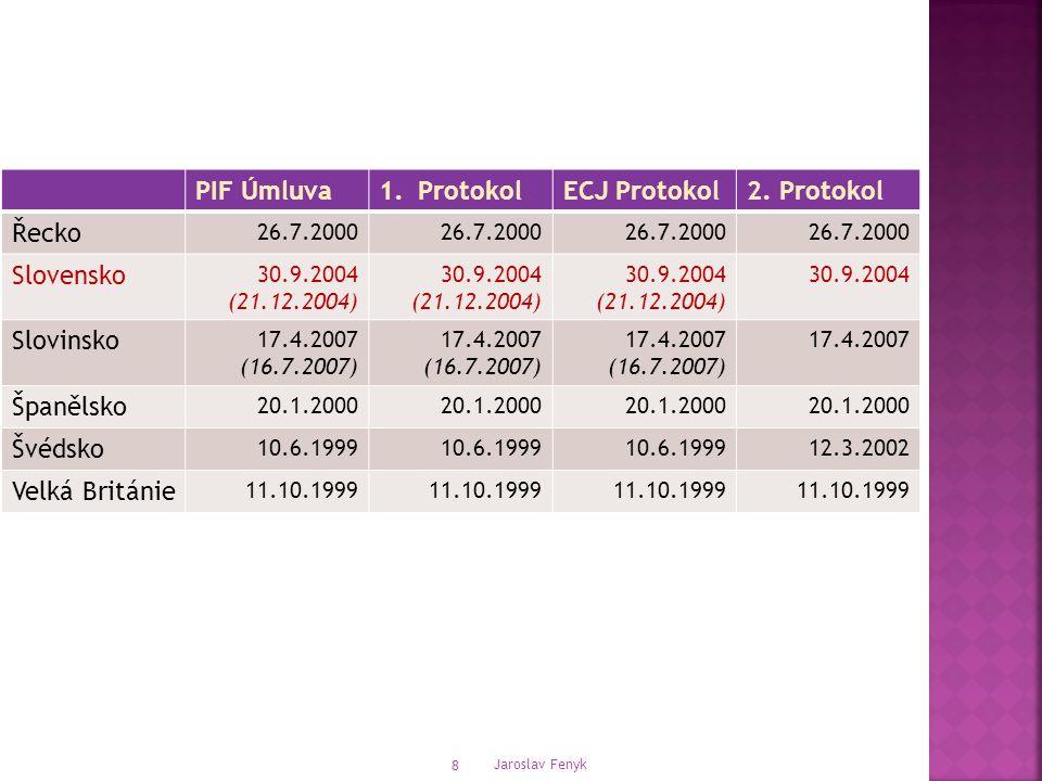 PIF Úmluva1.ProtokolECJ Protokol2. Protokol Řecko 26.7.2000 Slovensko 30.9.2004 (21.12.2004) 30.9.2004 (21.12.2004) 30.9.2004 (21.12.2004) 30.9.2004 S