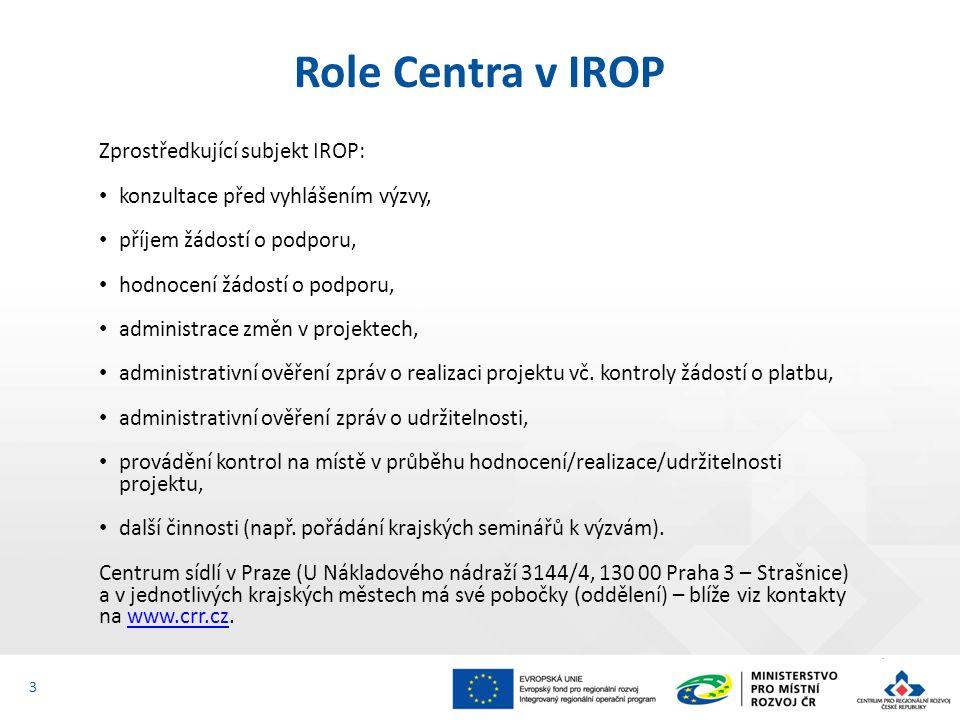 Role Centra v IROP 3 Zprostředkující subjekt IROP: konzultace před vyhlášením výzvy, příjem žádostí o podporu, hodnocení žádostí o podporu, administrace změn v projektech, administrativní ověření zpráv o realizaci projektu vč.
