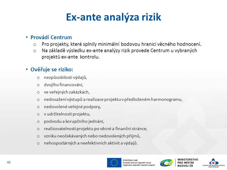 Provádí Centrum o Pro projekty, které splnily minimální bodovou hranici věcného hodnocení. o Na základě výsledku ex-ante analýzy rizik provede Centrum
