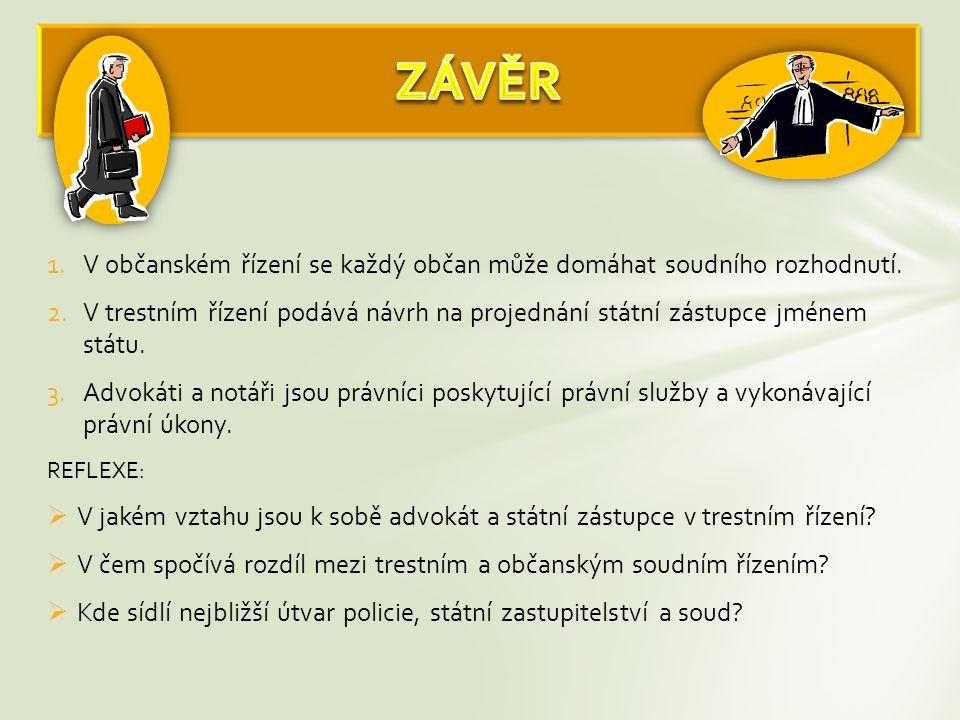 1.V občanském řízení se každý občan může domáhat soudního rozhodnutí.