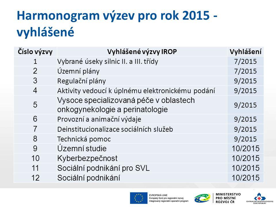 Harmonogram výzev pro rok 2015 - vyhlášené Číslo výzvyVyhlášené výzvy IROPVyhlášení 1Vybrané úseky silnic II.