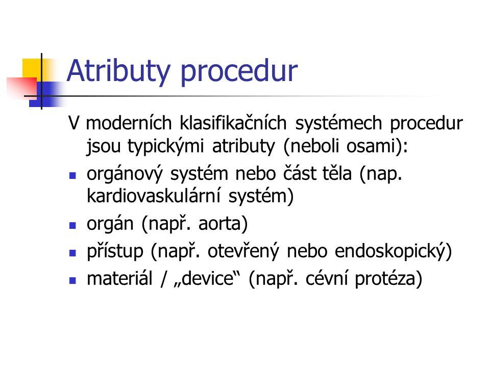 Atributy procedur V moderních klasifikačních systémech procedur jsou typickými atributy (neboli osami): orgánový systém nebo část těla (nap.