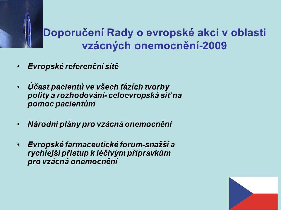 Doporučení Rady o evropské akci v oblasti vzácných onemocnění-2009 Evropské referenční sítě Účast pacientů ve všech fázích tvorby polity a rozhodování- celoevropská síť na pomoc pacientům Národní plány pro vzácná onemocnění Evropské farmaceutické forum-snažší a rychlejší přístup k léčivým přípravkům pro vzácná onemocnění