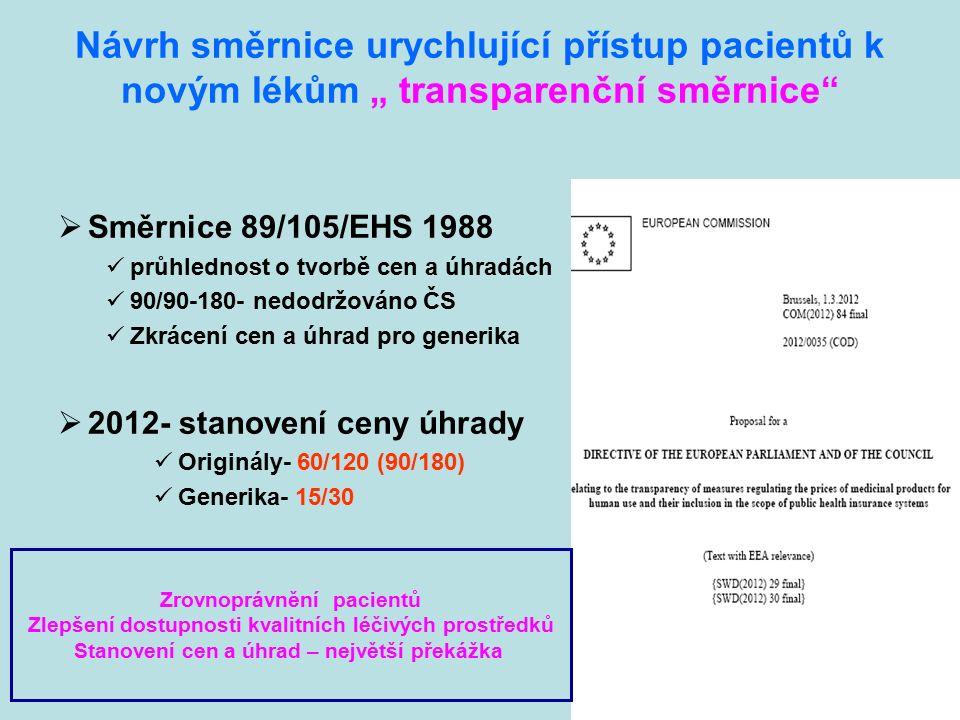 """Návrh směrnice urychlující přístup pacientů k novým lékům """" transparenční směrnice  Směrnice 89/105/EHS 1988 průhlednost o tvorbě cen a úhradách 90/90-180- nedodržováno ČS Zkrácení cen a úhrad pro generika  2012- stanovení ceny úhrady Originály- 60/120 (90/180) Generika- 15/30 Zrovnoprávnění pacientů Zlepšení dostupnosti kvalitních léčivých prostředků Stanovení cen a úhrad – největší překážka"""