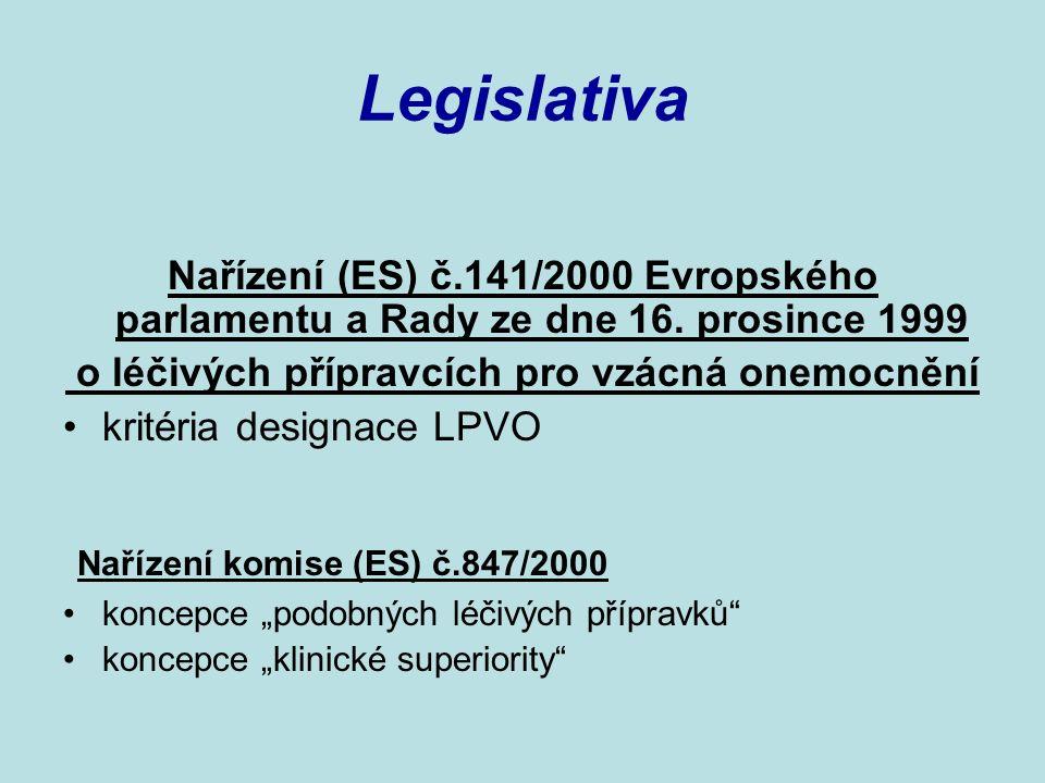 Legislativa Nařízení (ES) č.141/2000 Evropského parlamentu a Rady ze dne 16. prosince 1999 o léčivých přípravcích pro vzácná onemocnění kritéria desig