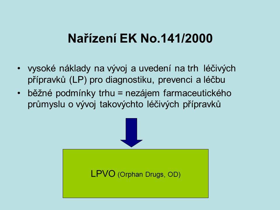 Nařízení EK No.141/2000 vysoké náklady na vývoj a uvedení na trh léčivých přípravků (LP) pro diagnostiku, prevenci a léčbu běžné podmínky trhu = nezáj