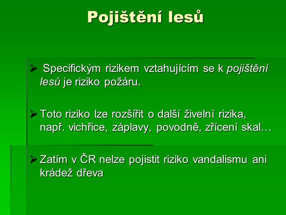 Pramen: Česká pojišťovna, a. s.