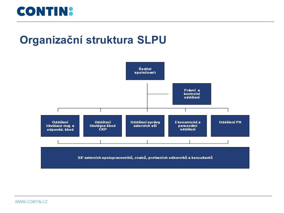 Organizační struktura SLPU WWW.CONTIN.CZ