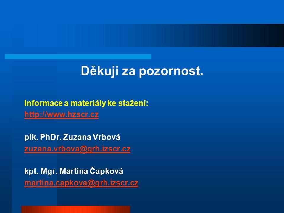 Děkuji za pozornost. Informace a materiály ke stažení: http://www.hzscr.cz plk.