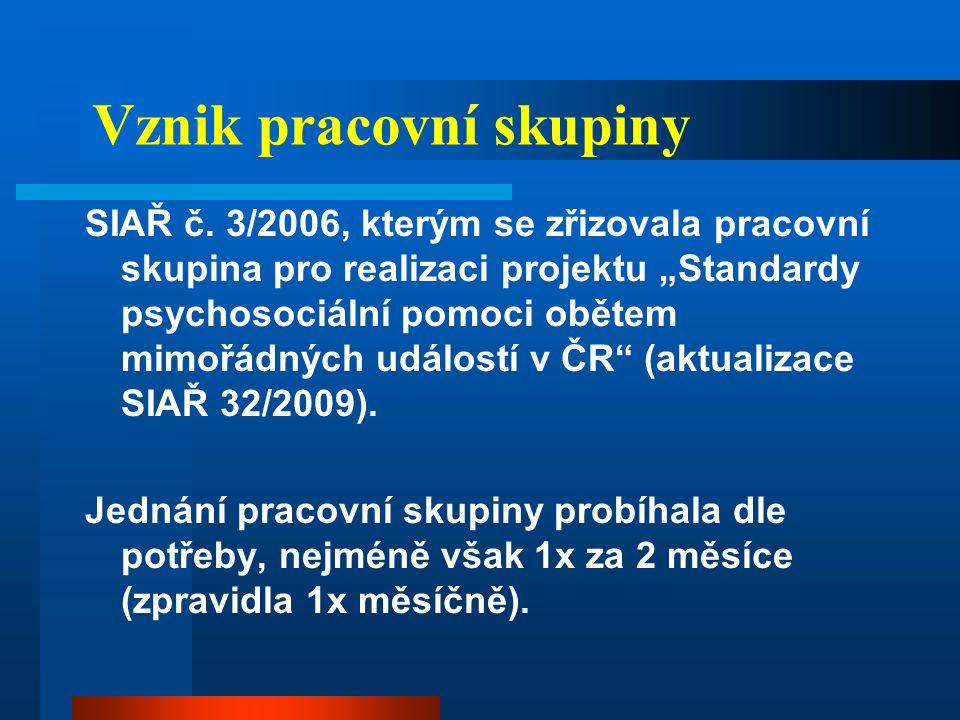 Vznik pracovní skupiny SIAŘ č.
