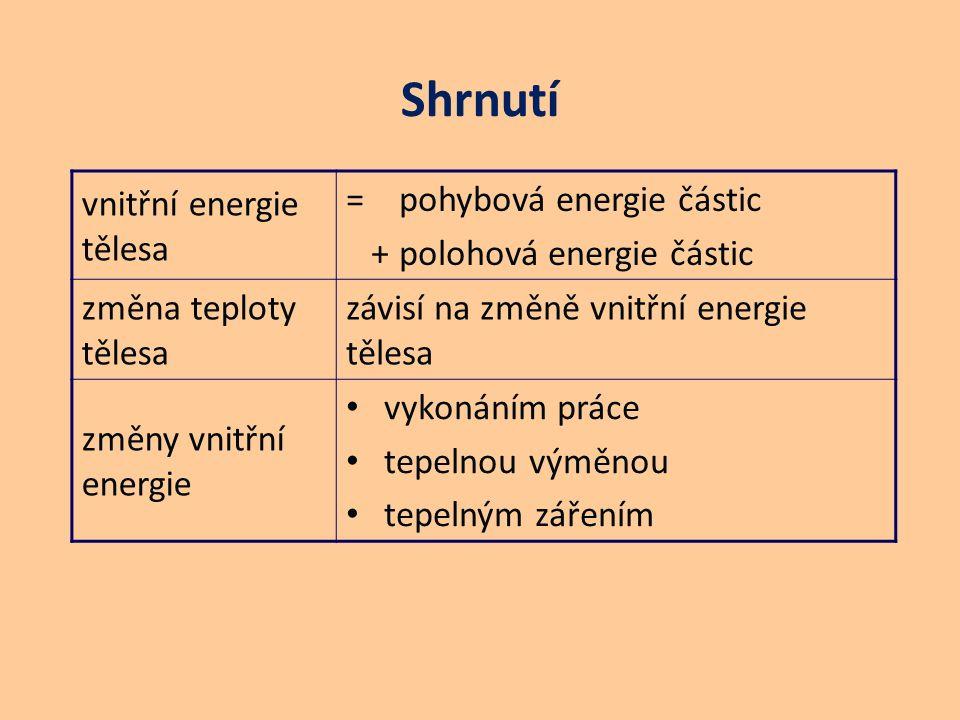 Shrnutí vnitřní energie tělesa = pohybová energie částic + polohová energie částic změna teploty tělesa závisí na změně vnitřní energie tělesa změny vnitřní energie vykonáním práce tepelnou výměnou tepelným zářením