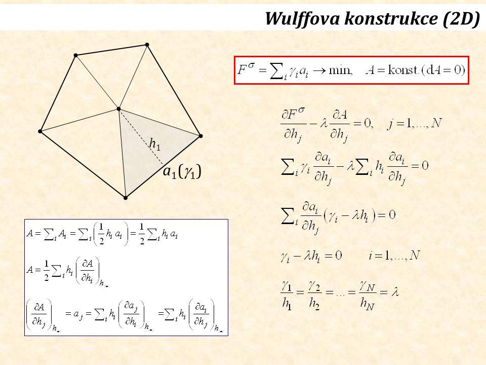 a1(1)a1(1) h1h1 Wulffova konstrukce (2D)