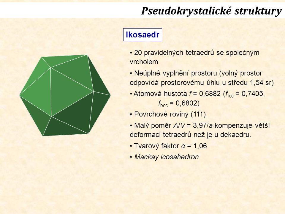 Pseudokrystalické struktury Ikosaedr 20 pravidelných tetraedrů se společným vrcholem Neúplné vyplnění prostoru (volný prostor odpovídá prostorovému úhlu u středu 1,54 sr) Atomová hustota f = 0,6882 (f fcc = 0,7405, f bcc = 0,6802) Povrchové roviny (111) Malý poměr A/V = 3,97/a kompenzuje větší deformaci tetraedrů než je u dekaedru.