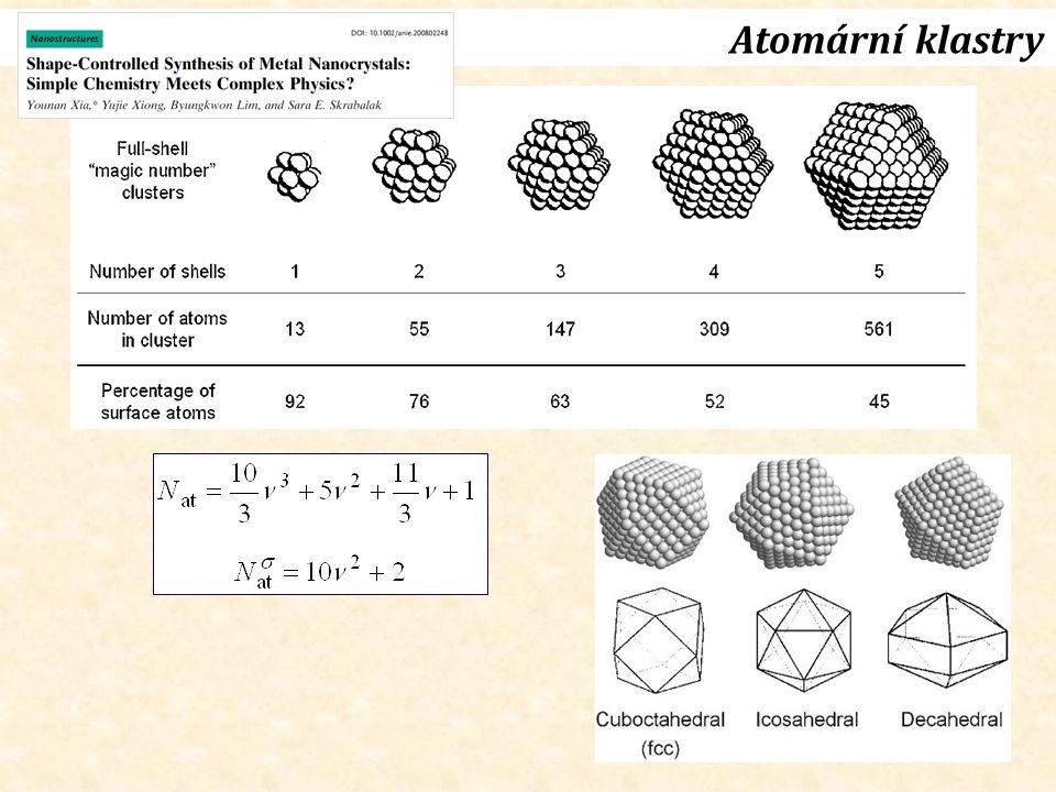 Atomární klastry