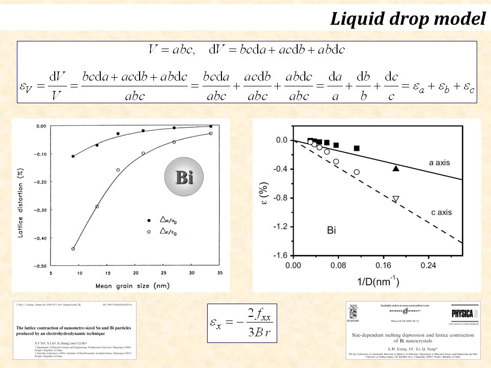 Liquid drop model Bi