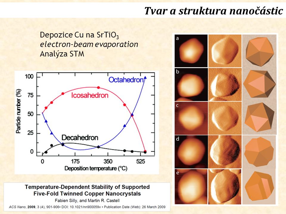 Depozice Cu na SrTiO 3 electron-beam evaporation Analýza STM Tvar a struktura nanočástic