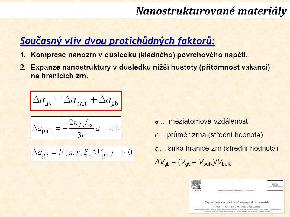 Současný vliv dvou protichůdných faktorů: 1.Komprese nanozrn v důsledku (kladného) povrchového napětí.