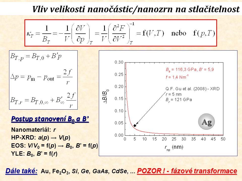 Vliv velikosti nanočástic/nanozrn na stlačitelnost Ag Postup stanovení B 0 a B' Nanomateriál: r HP-XRD: a(p) → V(p) EOS: V/V 0 = f(p) → B 0, B' = f(p) YLE: B 0, B' = f(r) Dále také:POZOR .