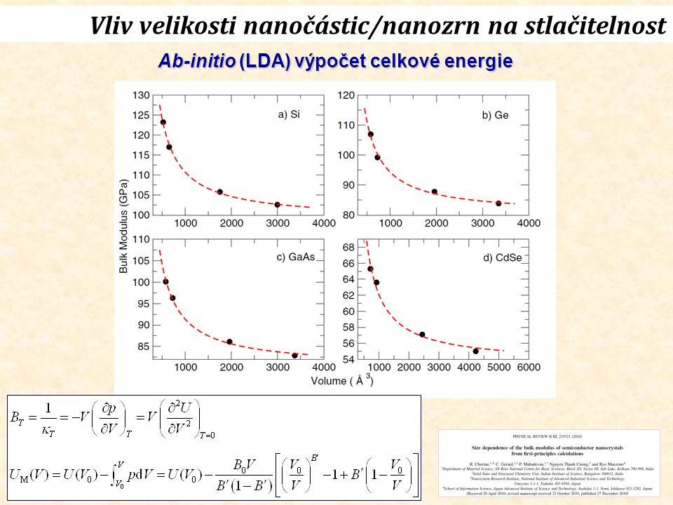 Vliv velikosti nanočástic/nanozrn na stlačitelnost Ab-initio (LDA) výpočet celkové energie
