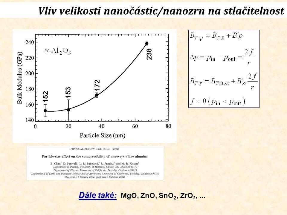 152 153 172 238 Vliv velikosti nanočástic/nanozrn na stlačitelnost Dále také: Dále také: MgO, ZnO, SnO 2, ZrO 2,...