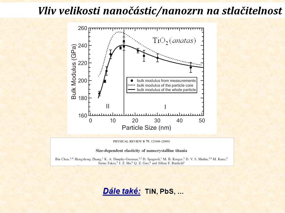 Vliv velikosti nanočástic/nanozrn na stlačitelnost Dále také: Dále také: TiN, PbS,...