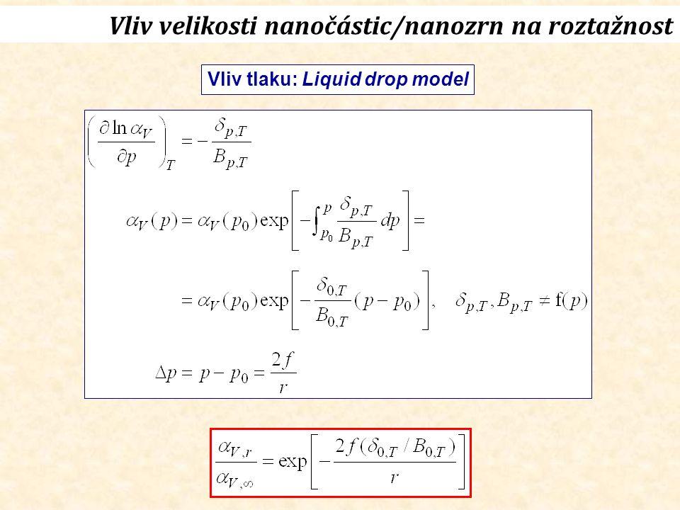 Vliv velikosti nanočástic/nanozrn na roztažnost Vliv tlaku: Liquid drop model