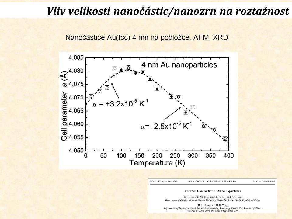 Vliv velikosti nanočástic/nanozrn na roztažnost Nanočástice Au(fcc) 4 nm na podložce, AFM, XRD