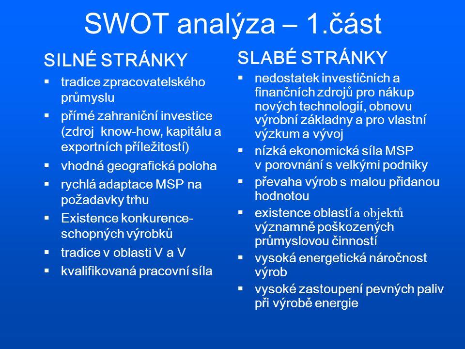 SWOT analýza – 1.část SILNÉ STRÁNKY  tradice zpracovatelského průmyslu  přímé zahraniční investice (zdroj know-how, kapitálu a exportních příležitos
