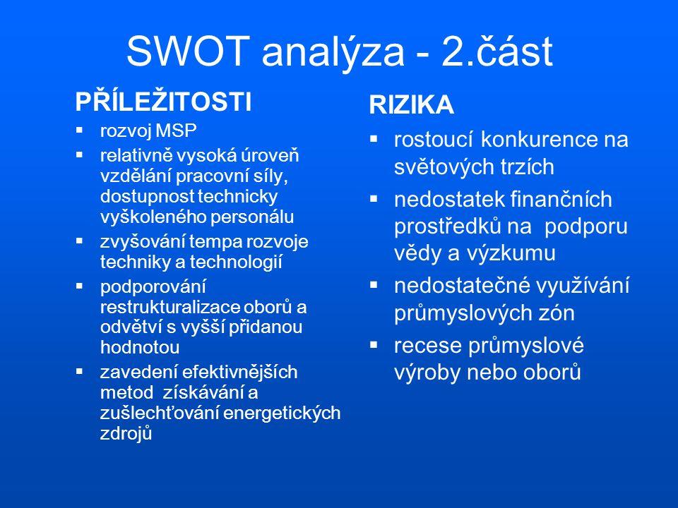 SWOT analýza - 2.část PŘÍLEŽITOSTI  rozvoj MSP  relativně vysoká úroveň vzdělání pracovní síly, dostupnost technicky vyškoleného personálu  zvyšová