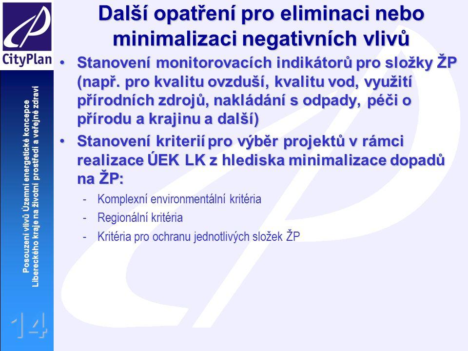 Posouzení vlivů Územní energetické koncepce Libereckého kraje na životní prostředí a veřejné zdraví 14 Další opatření pro eliminaci nebo minimalizaci negativních vlivů Stanovení monitorovacích indikátorů pro složky ŽP (např.