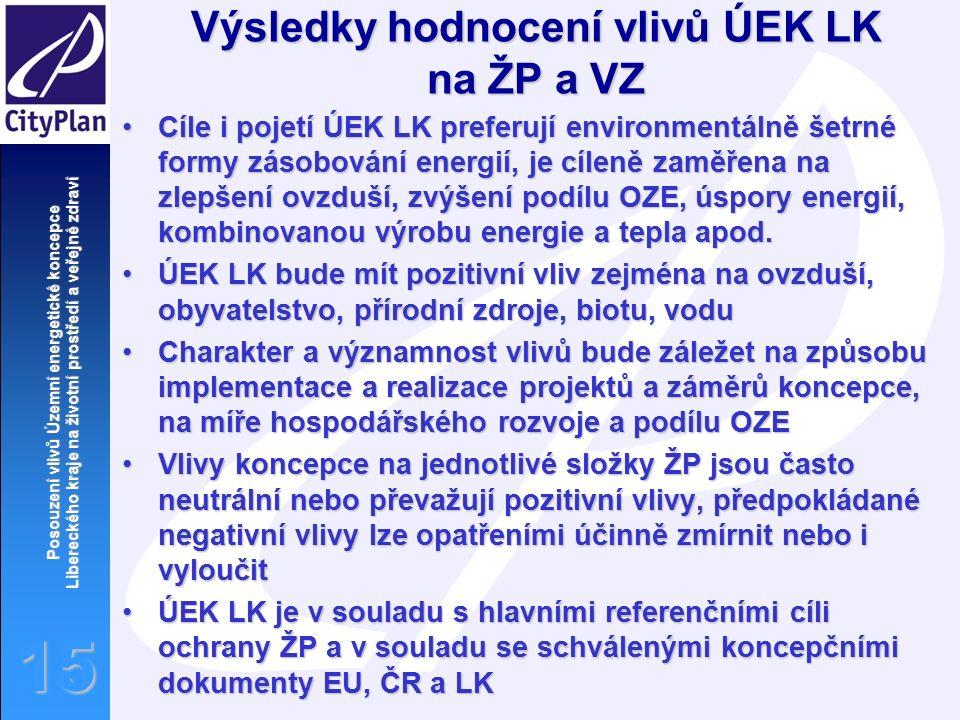 Posouzení vlivů Územní energetické koncepce Libereckého kraje na životní prostředí a veřejné zdraví 15 Výsledky hodnocení vlivů ÚEK LK na ŽP a VZ Cíle i pojetí ÚEK LK preferují environmentálně šetrné formy zásobování energií, je cíleně zaměřena na zlepšení ovzduší, zvýšení podílu OZE, úspory energií, kombinovanou výrobu energie a tepla apod.Cíle i pojetí ÚEK LK preferují environmentálně šetrné formy zásobování energií, je cíleně zaměřena na zlepšení ovzduší, zvýšení podílu OZE, úspory energií, kombinovanou výrobu energie a tepla apod.