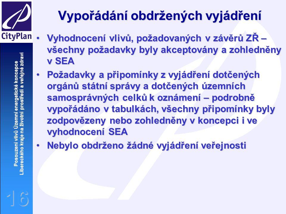 Posouzení vlivů Územní energetické koncepce Libereckého kraje na životní prostředí a veřejné zdraví 16 Vypořádání obdržených vyjádření Vyhodnocení vlivů, požadovaných v závěrů ZŘ – všechny požadavky byly akceptovány a zohledněny v SEAVyhodnocení vlivů, požadovaných v závěrů ZŘ – všechny požadavky byly akceptovány a zohledněny v SEA Požadavky a připomínky z vyjádření dotčených orgánů státní správy a dotčených územních samosprávných celků k oznámení – podrobně vypořádáno v tabulkách, všechny připomínky byly zodpovězeny nebo zohledněny v koncepci i ve vyhodnocení SEAPožadavky a připomínky z vyjádření dotčených orgánů státní správy a dotčených územních samosprávných celků k oznámení – podrobně vypořádáno v tabulkách, všechny připomínky byly zodpovězeny nebo zohledněny v koncepci i ve vyhodnocení SEA Nebylo obdrženo žádné vyjádření veřejnostiNebylo obdrženo žádné vyjádření veřejnosti