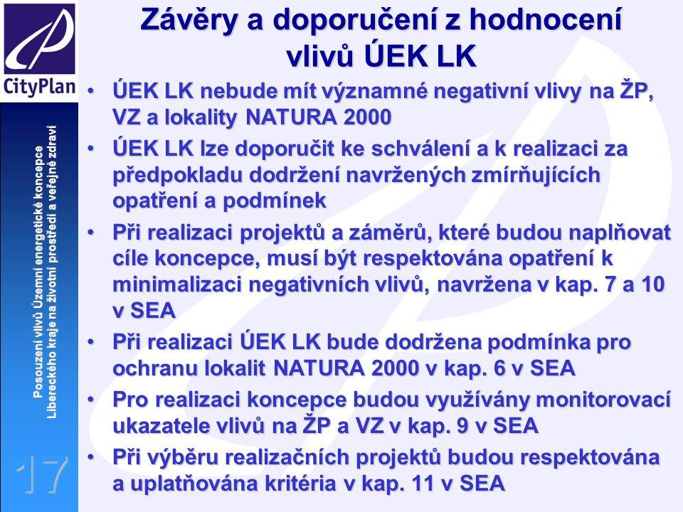 Posouzení vlivů Územní energetické koncepce Libereckého kraje na životní prostředí a veřejné zdraví 17 Závěry a doporučení z hodnocení vlivů ÚEK LK ÚEK LK nebude mít významné negativní vlivy na ŽP, VZ a lokality NATURA 2000ÚEK LK nebude mít významné negativní vlivy na ŽP, VZ a lokality NATURA 2000 ÚEK LK lze doporučit ke schválení a k realizaci za předpokladu dodržení navržených zmírňujících opatření a podmínekÚEK LK lze doporučit ke schválení a k realizaci za předpokladu dodržení navržených zmírňujících opatření a podmínek Při realizaci projektů a záměrů, které budou naplňovat cíle koncepce, musí být respektována opatření k minimalizaci negativních vlivů, navržena v kap.